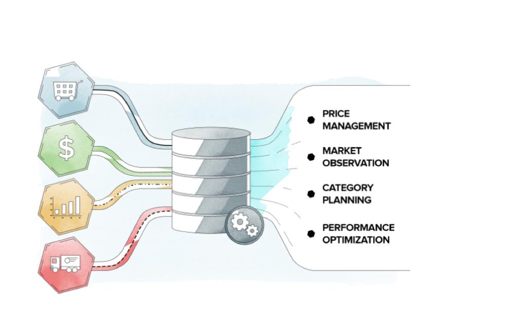 Image of Custom data integration options in Pricing Hub